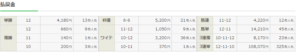 f:id:onix-oniku:20210829160332p:plain