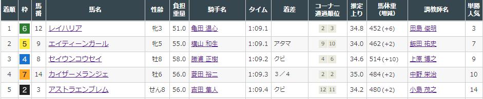 f:id:onix-oniku:20210829160715p:plain