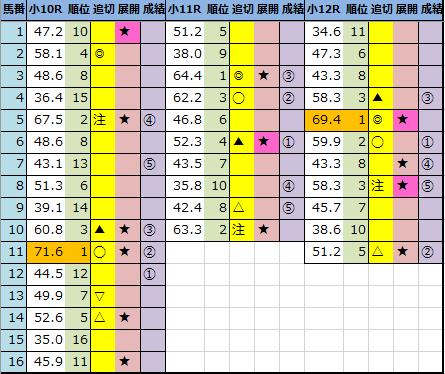 f:id:onix-oniku:20210829163610p:plain