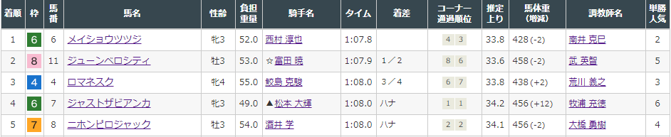 f:id:onix-oniku:20210829163742p:plain