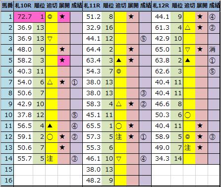 f:id:onix-oniku:20210829163929p:plain