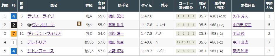 f:id:onix-oniku:20210829164011p:plain