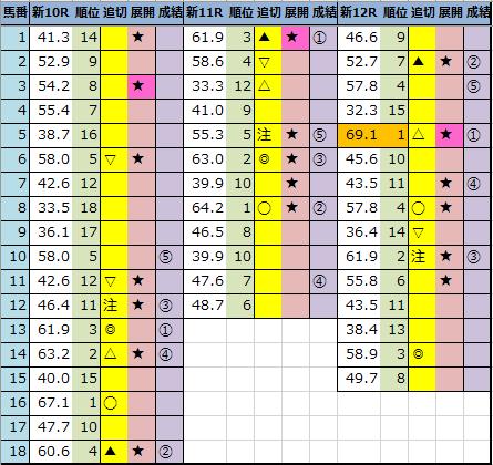 f:id:onix-oniku:20210829164334p:plain