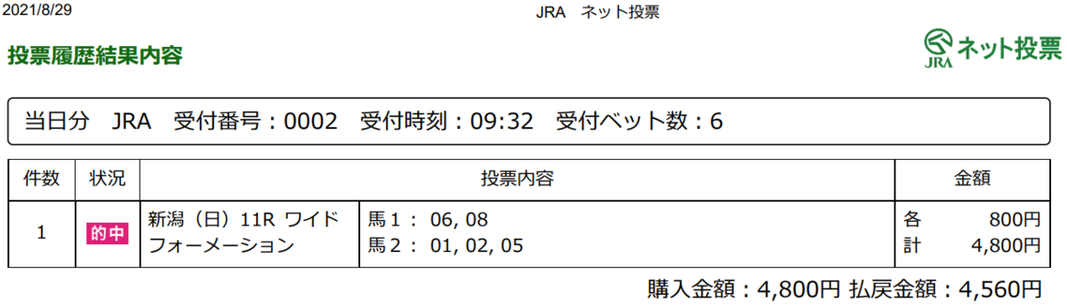 f:id:onix-oniku:20210829173846p:plain