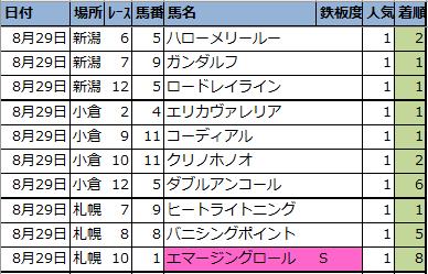 f:id:onix-oniku:20210830183659p:plain