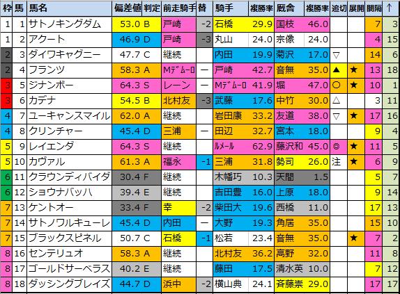 f:id:onix-oniku:20210901184315p:plain
