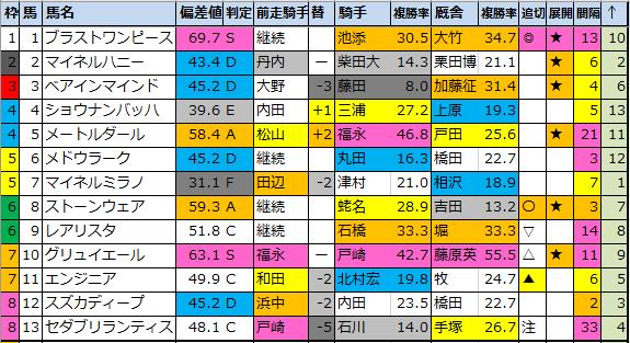 f:id:onix-oniku:20210901184354p:plain