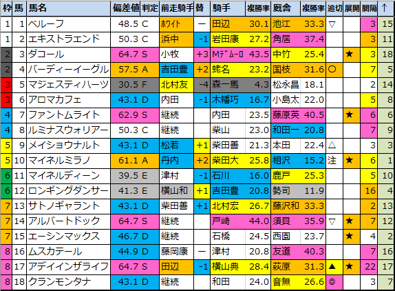 f:id:onix-oniku:20210901184453p:plain