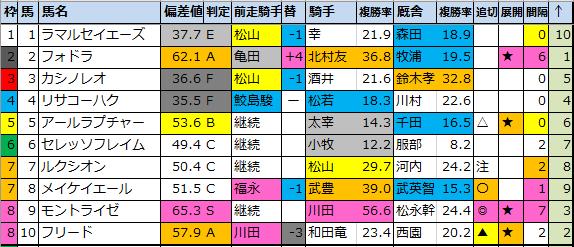 f:id:onix-oniku:20210901192552p:plain