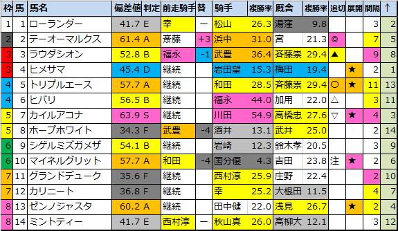 f:id:onix-oniku:20210901192625p:plain