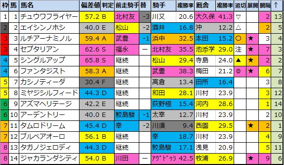 f:id:onix-oniku:20210901192713p:plain