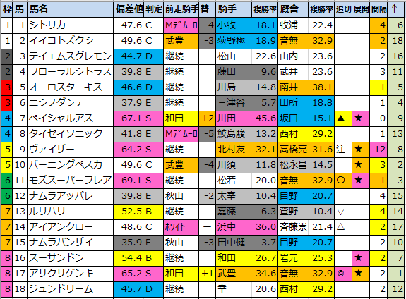 f:id:onix-oniku:20210901192745p:plain
