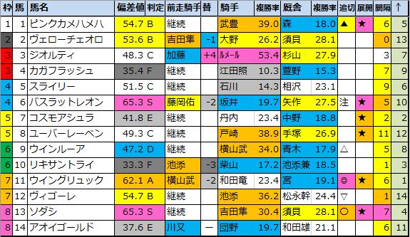 f:id:onix-oniku:20210902191416p:plain