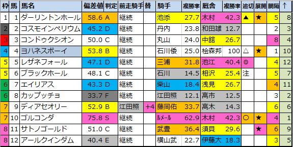 f:id:onix-oniku:20210902191456p:plain