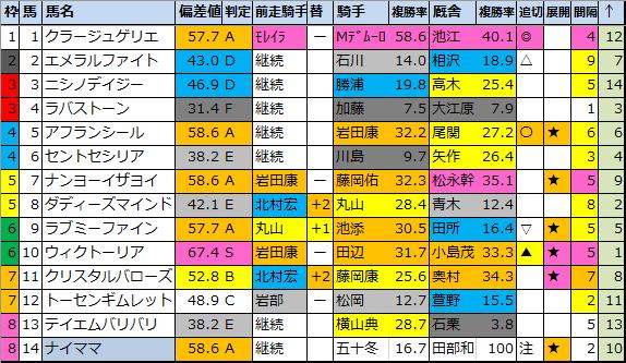 f:id:onix-oniku:20210902191526p:plain