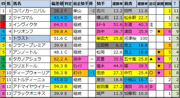 f:id:onix-oniku:20210902191635p:plain