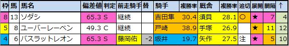 f:id:onix-oniku:20210902200719p:plain