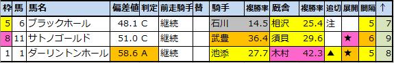 f:id:onix-oniku:20210902200757p:plain
