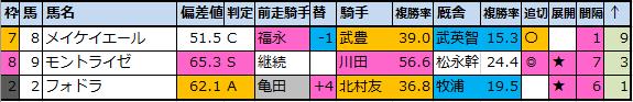 f:id:onix-oniku:20210903091953p:plain