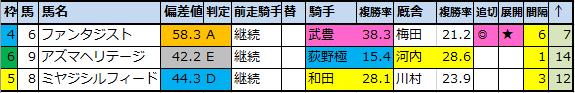 f:id:onix-oniku:20210903092430p:plain