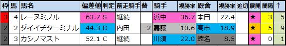 f:id:onix-oniku:20210903092606p:plain