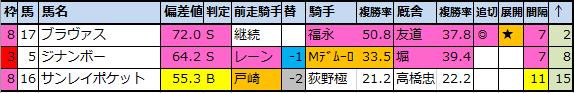 f:id:onix-oniku:20210903111441p:plain