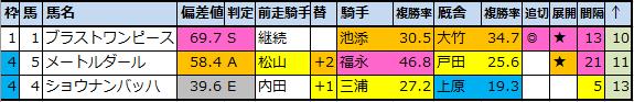 f:id:onix-oniku:20210903111943p:plain