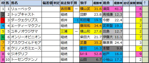 f:id:onix-oniku:20210903120640p:plain