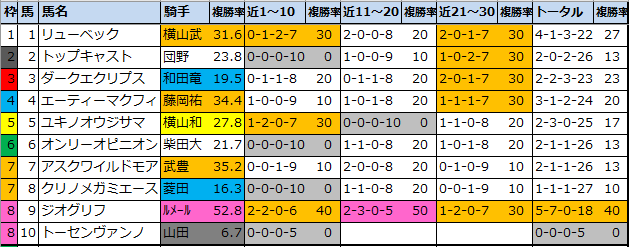 f:id:onix-oniku:20210903163417p:plain