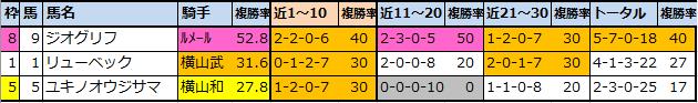 f:id:onix-oniku:20210903163541p:plain