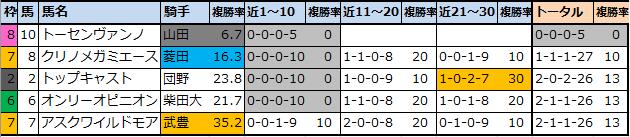 f:id:onix-oniku:20210903163640p:plain