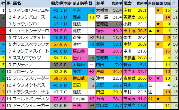 f:id:onix-oniku:20210903180945p:plain