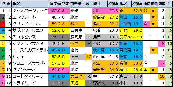 f:id:onix-oniku:20210903181925p:plain