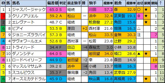 f:id:onix-oniku:20210903182242p:plain