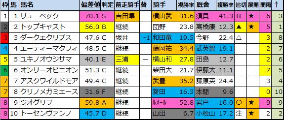 f:id:onix-oniku:20210903184356p:plain