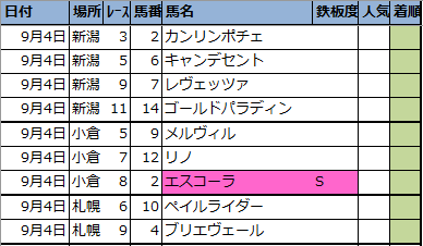f:id:onix-oniku:20210903200528p:plain