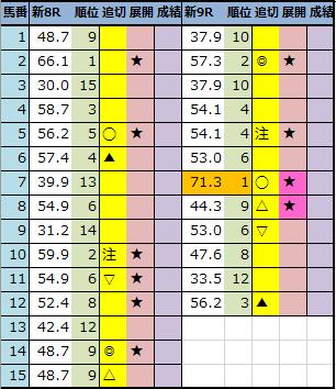 f:id:onix-oniku:20210903200758p:plain