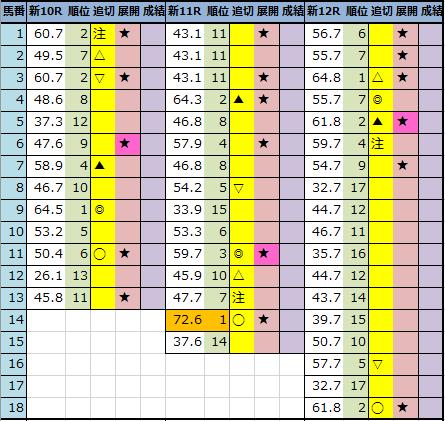 f:id:onix-oniku:20210903200846p:plain