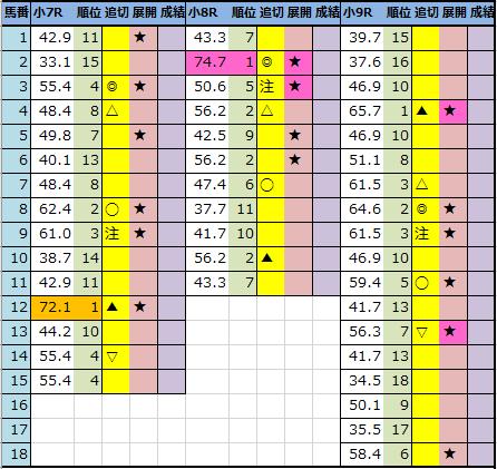 f:id:onix-oniku:20210903200930p:plain