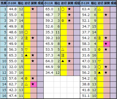 f:id:onix-oniku:20210903201019p:plain