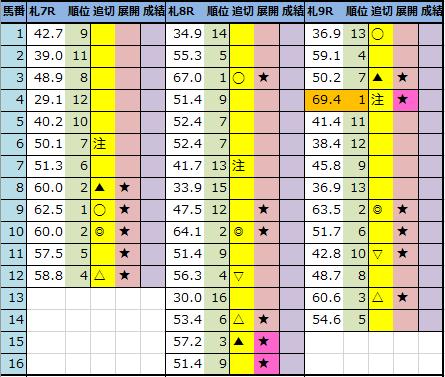 f:id:onix-oniku:20210903201109p:plain