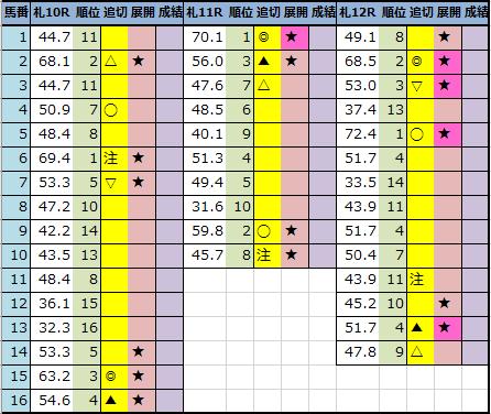 f:id:onix-oniku:20210903201136p:plain
