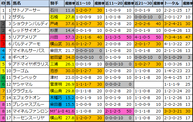 f:id:onix-oniku:20210904101643p:plain