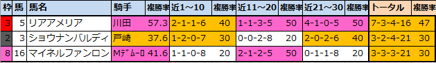 f:id:onix-oniku:20210904101728p:plain