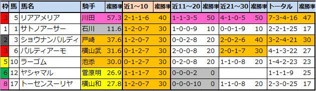 f:id:onix-oniku:20210904101802p:plain