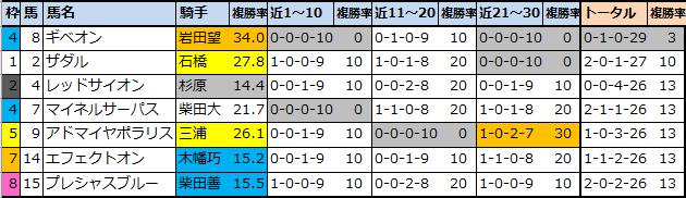 f:id:onix-oniku:20210904101831p:plain
