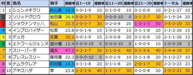 f:id:onix-oniku:20210904105038p:plain