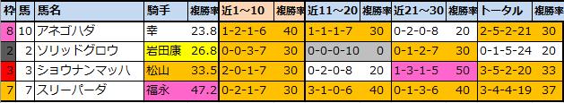 f:id:onix-oniku:20210904105201p:plain