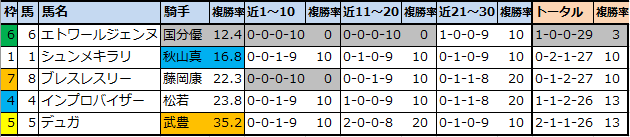 f:id:onix-oniku:20210904105237p:plain