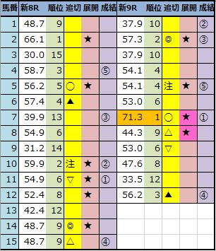 f:id:onix-oniku:20210904145409p:plain